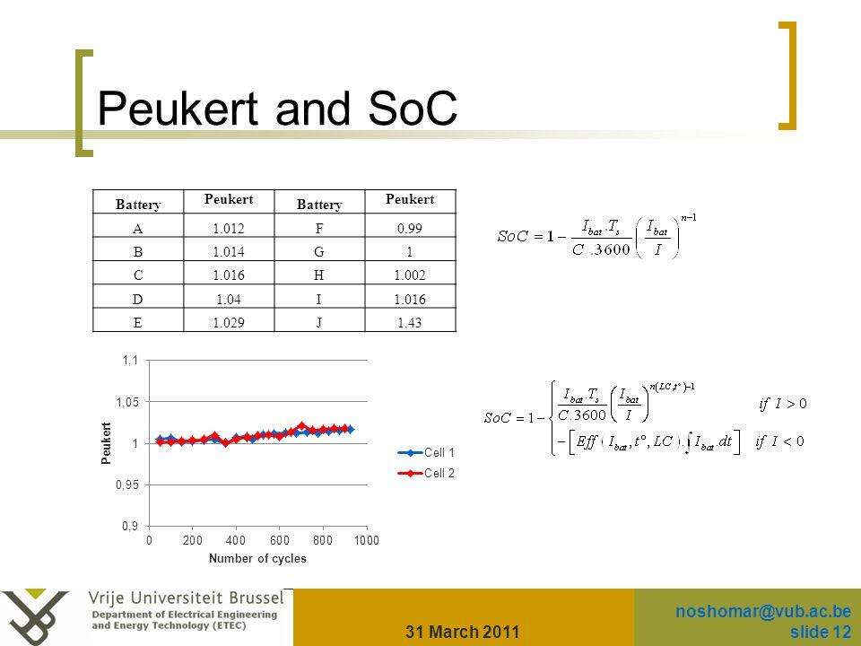 Peukert and SoC Battery Peukert Battery Peukert A1.012F0.99 B1.014G1 C1.016H1.002 D1.04I1.016 E1.029J1.43 31 March 2011 noshomar@vub.ac.be slide 12