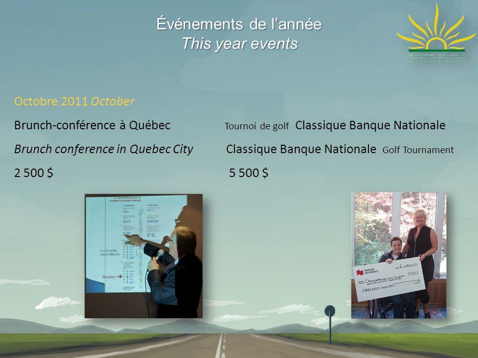 Événements de lannée This year events Octobre 2011 October Brunch-conférence à Québec Tournoi de golf Classique Banque Nationale Brunch conference in