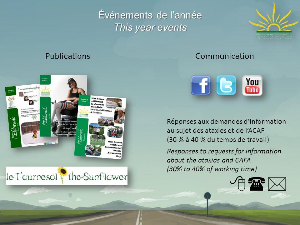 Événements de lannée This year events Publications Communication Réponses aux demandes dinformation au sujet des ataxies et de lACAF (30 % à 40 % du t