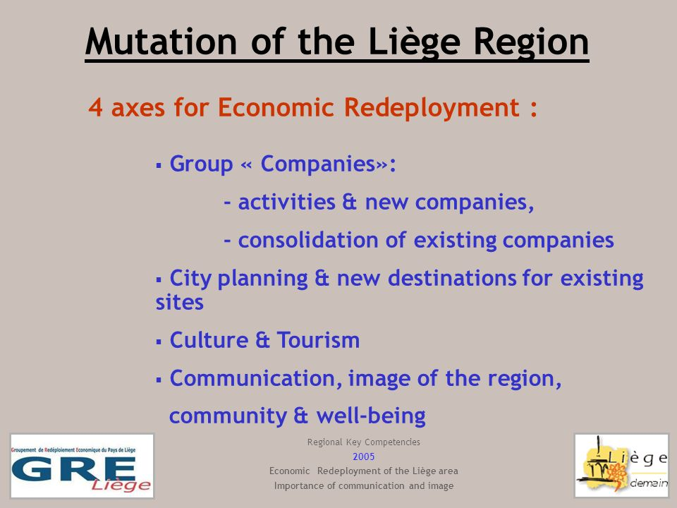 Mutation of the Liège Region 4 axes for Economic Redeployment : Group « Companies»: - activities & new companies, - consolidation of existing companies City planning & new destinations for existing sites Culture & Tourism Communication, image of the region, community & well-being Regional Key Competencies 2005 Economic Redeployment of the Liège area Importance of communication and image