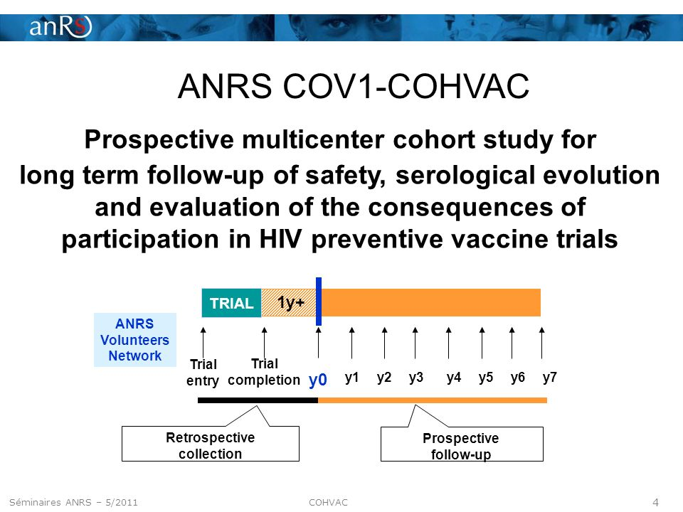 5 Séminaire ANRS – 5 mai 2011 Primary endpoint Severe medical events (grade 3-4), neurological, ophthalmological, and immunological events Secondary endpoints Long-term HIV antibody response Psychosocial and behavioral consequences of participation in HIV vaccine trials Incidence of HIV infections ANRS COV1-COHVAC Séminaires ANRS – 5/2011 COHVAC