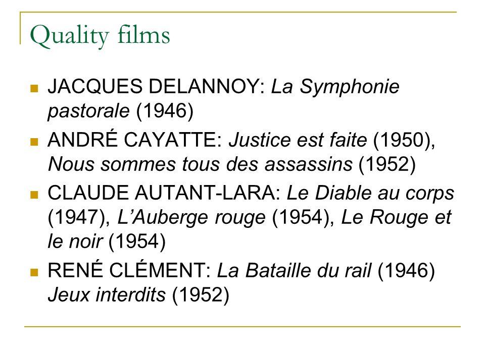 Quality films JACQUES DELANNOY: La Symphonie pastorale (1946) ANDRÉ CAYATTE: Justice est faite (1950), Nous sommes tous des assassins (1952) CLAUDE AUTANT-LARA: Le Diable au corps (1947), LAuberge rouge (1954), Le Rouge et le noir (1954) RENÉ CLÉMENT: La Bataille du rail (1946) Jeux interdits (1952)