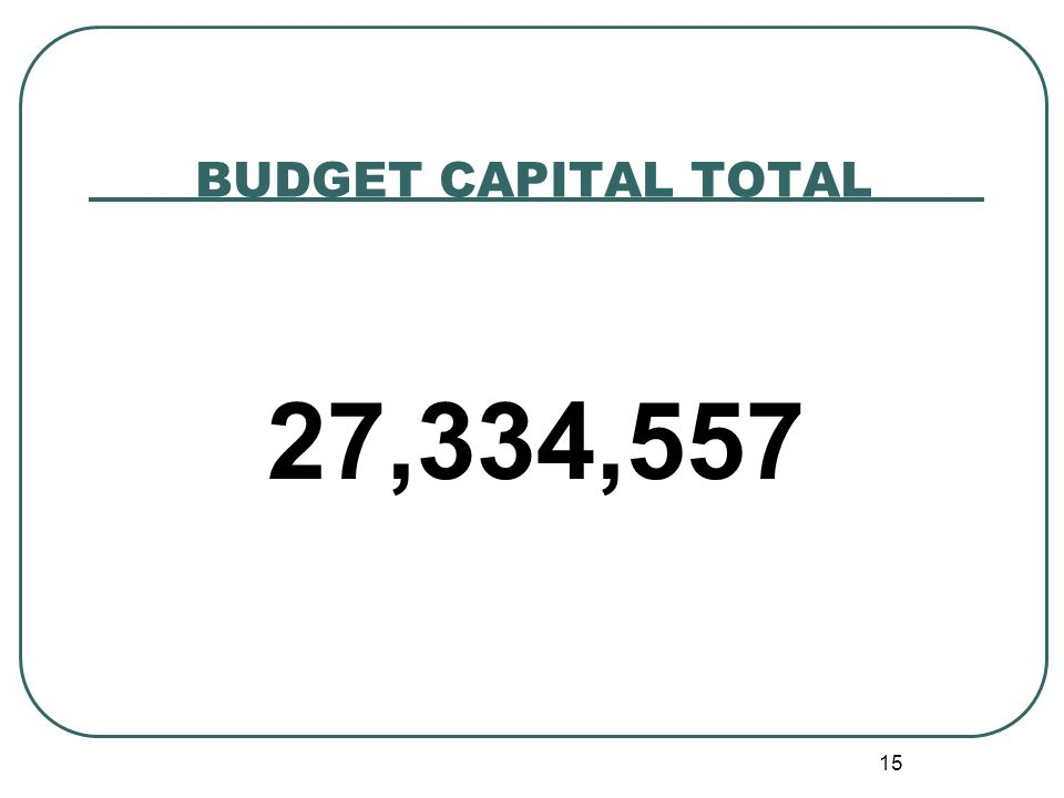 15 BUDGET CAPITAL TOTAL 27,334,557