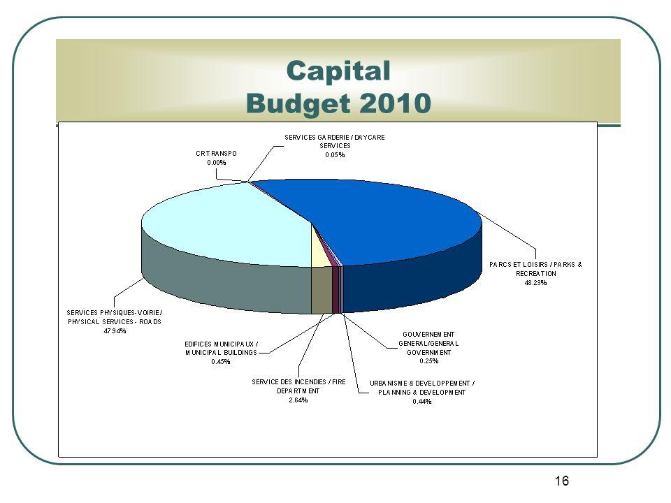 16 Capital Budget 2010