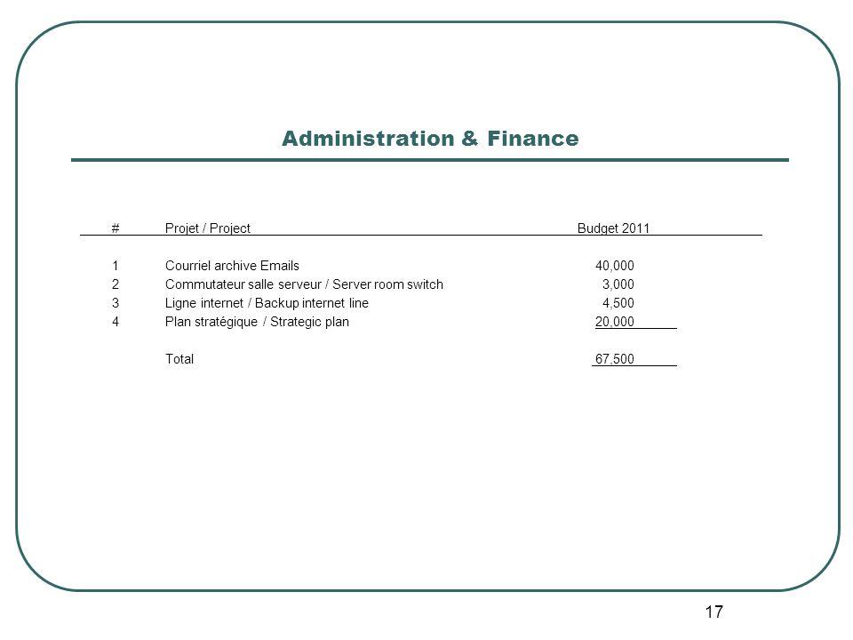 17 Administration & Finance #Projet / Project Budget 2011 1Courriel archive Emails 40,000 2Commutateur salle serveur / Server room switch 3,000 3Ligne internet / Backup internet line 4,500 4Plan stratégique / Strategic plan 20,000 Total 67,500