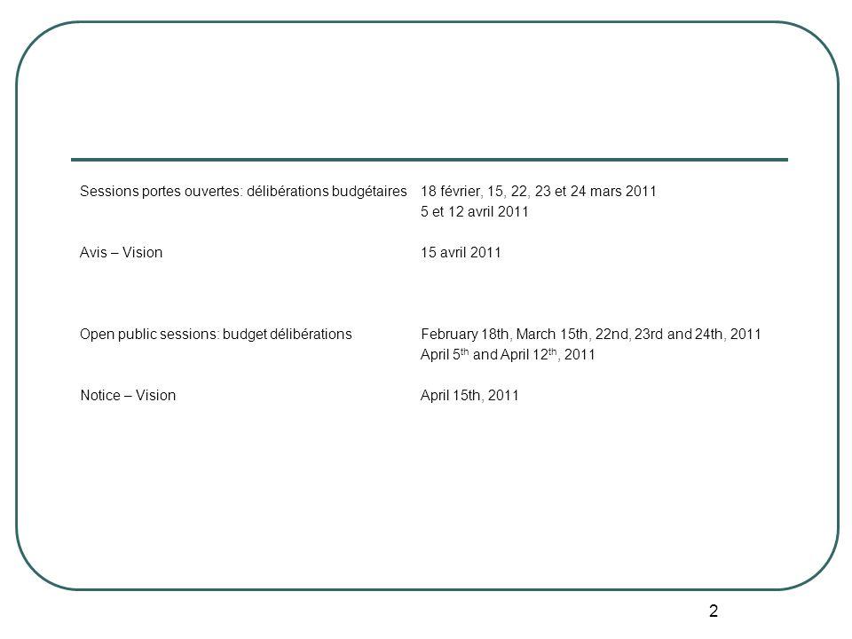 2 Sessions portes ouvertes: délibérations budgétaires 18 février, 15, 22, 23 et 24 mars 2011 5 et 12 avril 2011 Avis – Vision15 avril 2011 Open public sessions: budget délibérationsFebruary 18th, March 15th, 22nd, 23rd and 24th, 2011 April 5 th and April 12 th, 2011 Notice – VisionApril 15th, 2011