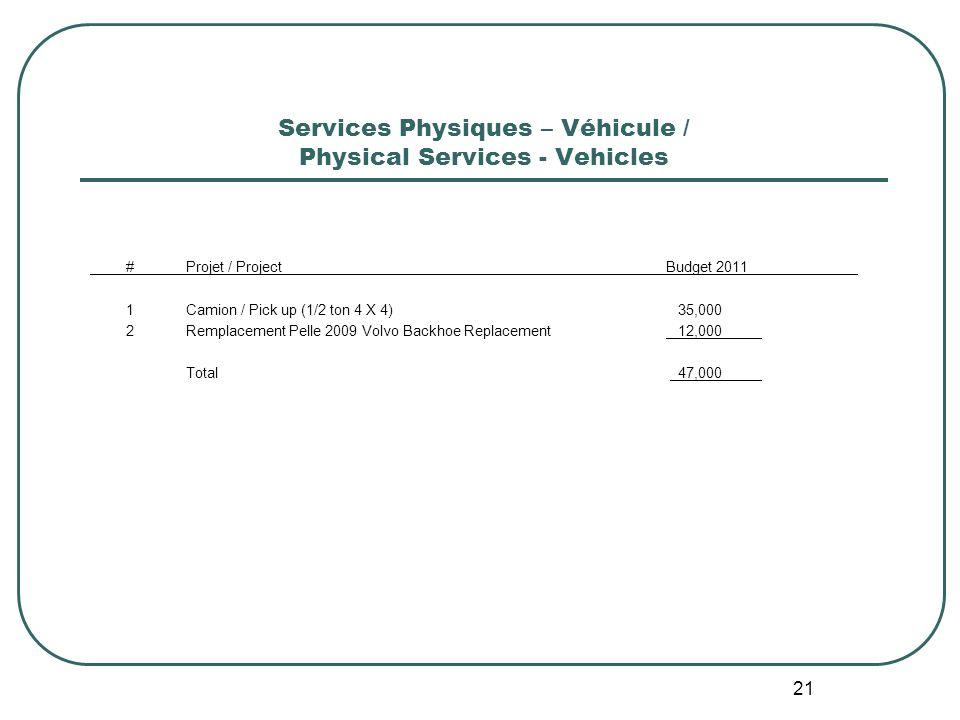 21 Services Physiques – Véhicule / Physical Services - Vehicles #Projet / ProjectBudget 2011 1Camion / Pick up (1/2 ton 4 X 4) 35,000 2Remplacement Pe