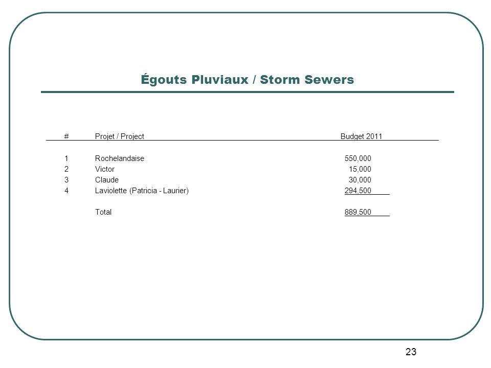23 Égouts Pluviaux / Storm Sewers #Projet / ProjectBudget 2011 1Rochelandaise 550,000 2Victor 15,000 3Claude 30,000 4Laviolette (Patricia - Laurier) 294,500 Total 889,500