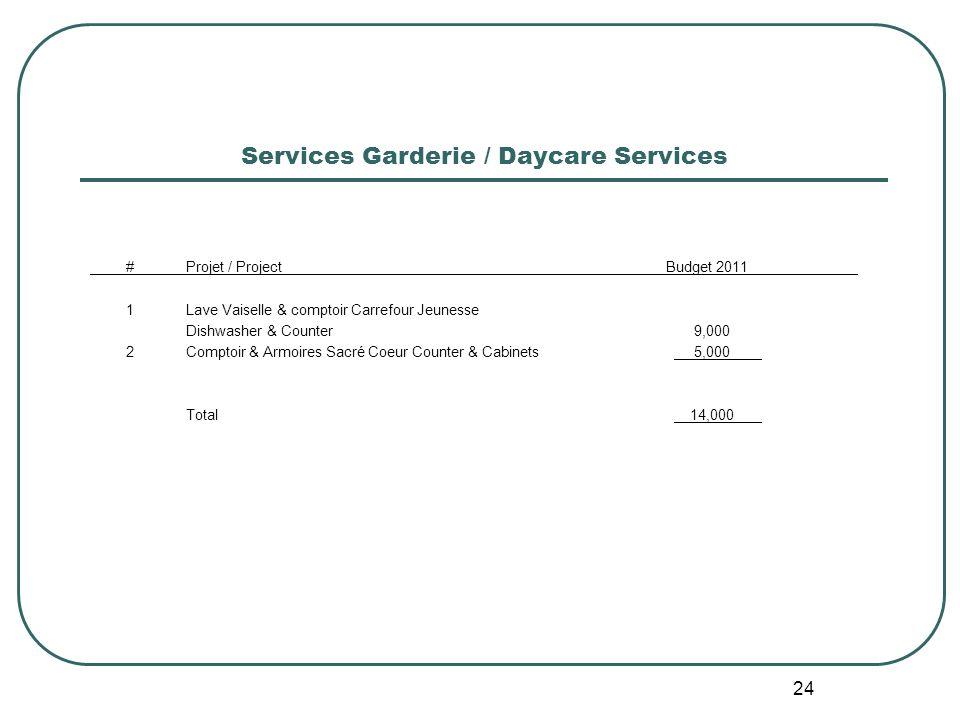 24 Services Garderie / Daycare Services #Projet / ProjectBudget 2011 1Lave Vaiselle & comptoir Carrefour Jeunesse Dishwasher & Counter 9,000 2Comptoir & Armoires Sacré Coeur Counter & Cabinets 5,000 Total 14,000