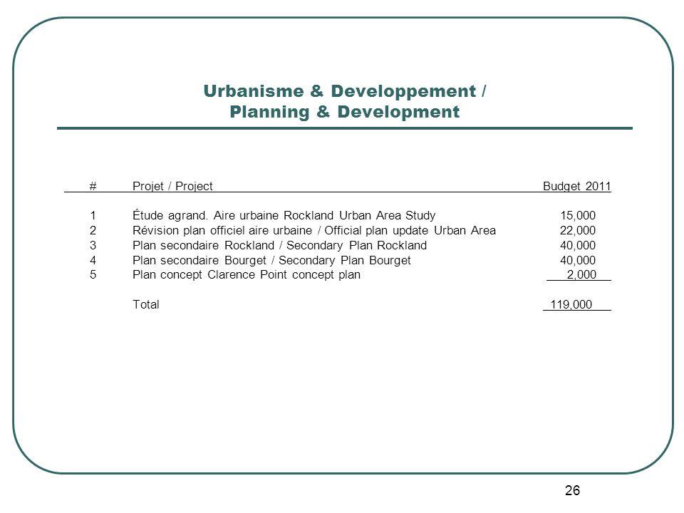 26 Urbanisme & Developpement / Planning & Development #Projet / ProjectBudget 2011 1Étude agrand.