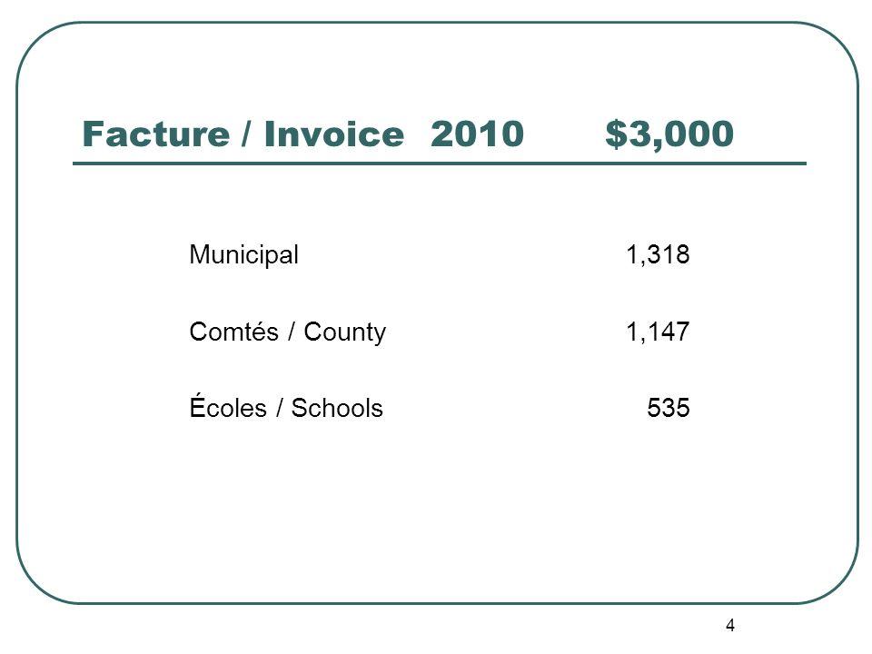 4 Facture / Invoice2010$3,000 Municipal1,318 Comtés / County1,147 Écoles / Schools 535