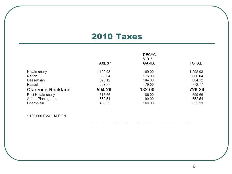 5 2010 Taxes RECYC. VID.