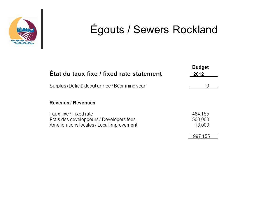 Égouts / Sewers Rockland Budget État du taux fixe / fixed rate statement 2012 Surplus (Deficit) debut année / Beginning year 0 Revenus / Revenues Taux fixe / Fixed rate 484,155 Frais des developpeurs / Developers fees 500,000 Ameliorations locales / Local improvement 13,000 997,155