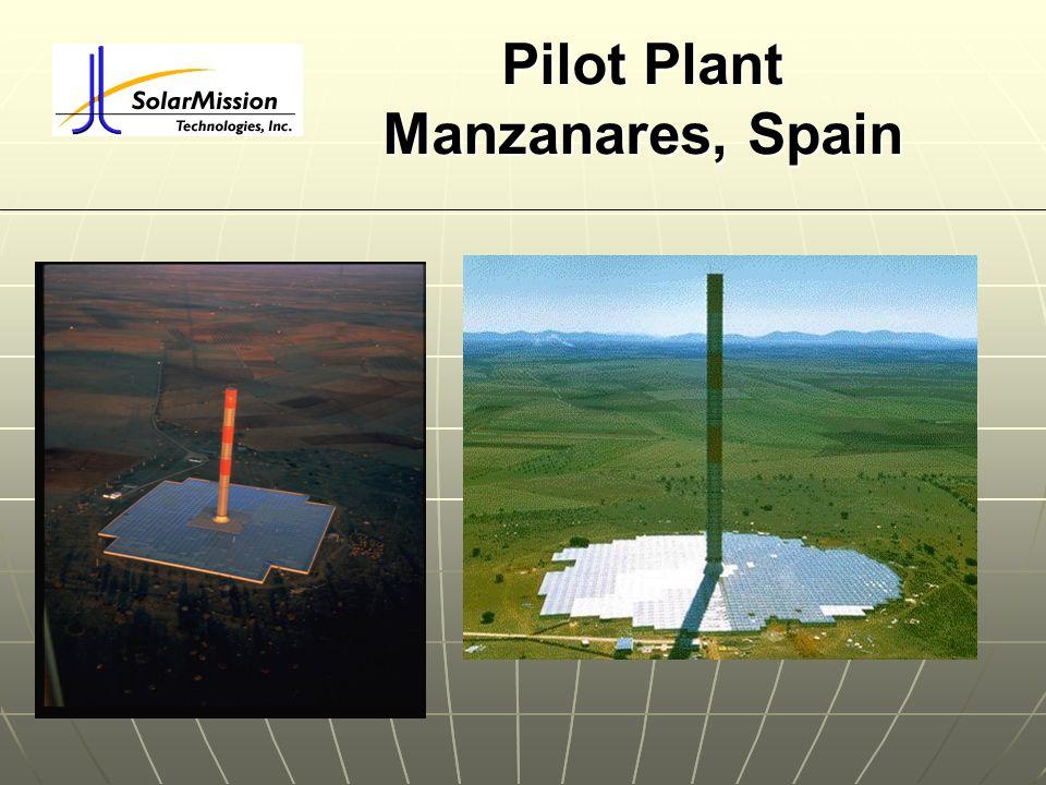 Pilot Plant Manzanares, Spain