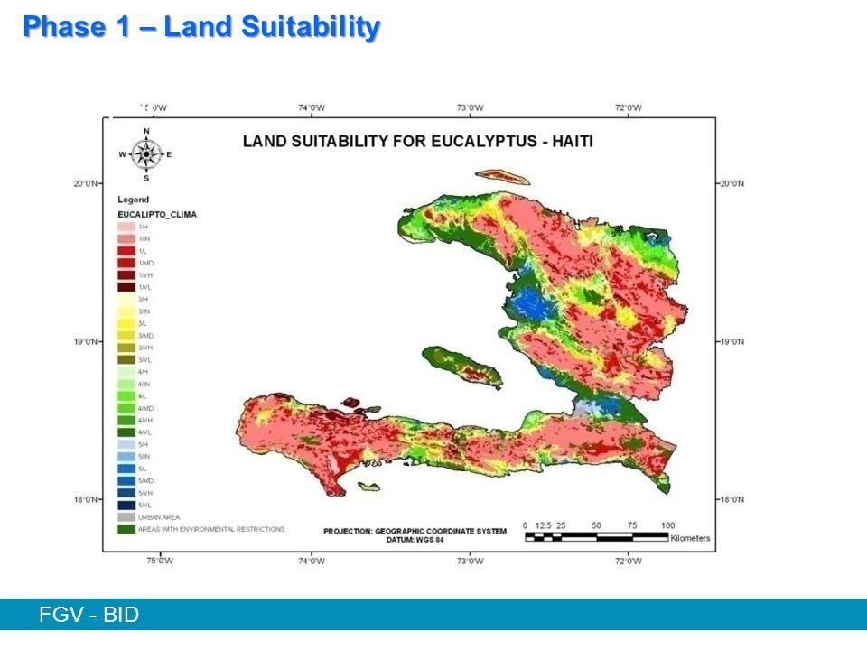 Eucalyptus Phase 1 – Land Suitability FGV - BID
