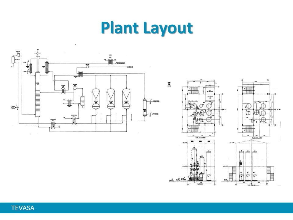 Plant Layout TEVASA