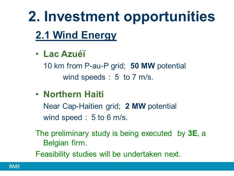 Total Investments per unit of 1.000ha, USD FGV - BID