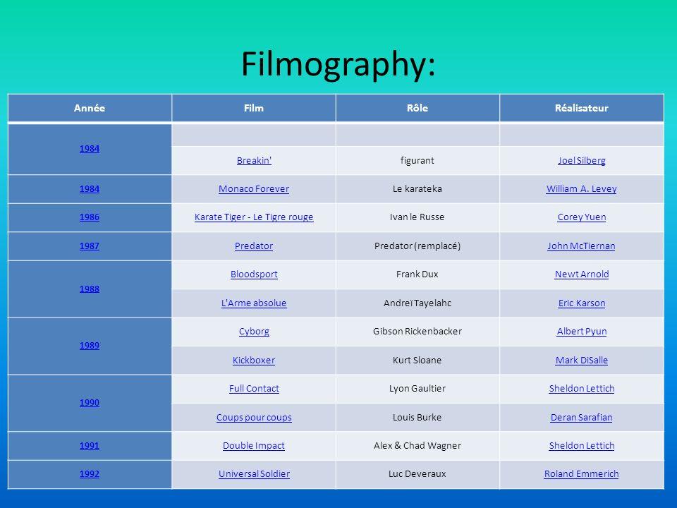 Filmography: AnnéeFilmRôleRéalisateur 1984 Breakin'figurantJoel Silberg 1984Monaco ForeverLe karatekaWilliam A. Levey 1986Karate Tiger - Le Tigre roug