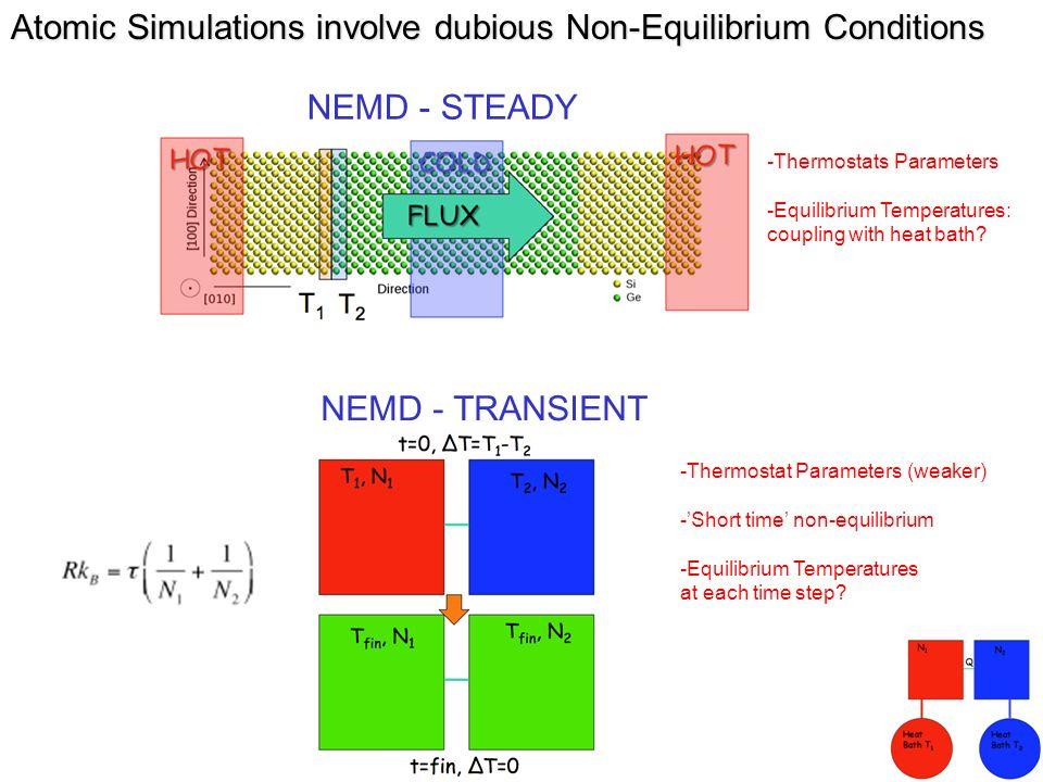 Atomic Simulations involve dubious Non-Equilibrium Conditions -Thermostats Parameters -Equilibrium Temperatures: coupling with heat bath? NEMD - TRANS