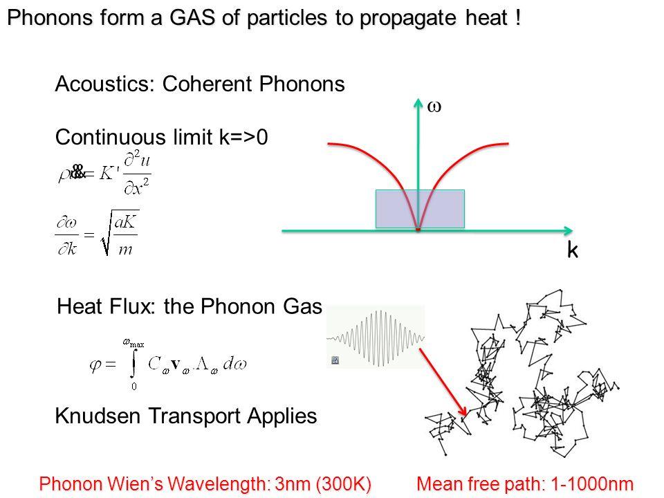 Acoustics: Coherent Phonons Continuous limit k=>0 k Heat Flux: the Phonon Gas Phonons form a GAS of particles to propagate heat ! Knudsen Transport Ap