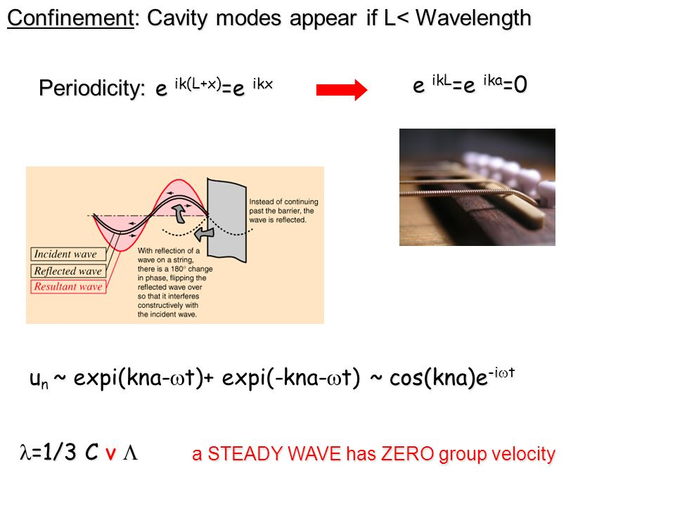 Confinement: Cavity modes appear if L< Wavelength Periodicity: e ik(L+x) =e ikx ~ ~ cos(kna)e -i u n ~ expi(kna- t)+ expi(-kna- t) ~ cos(kna)e -i t e