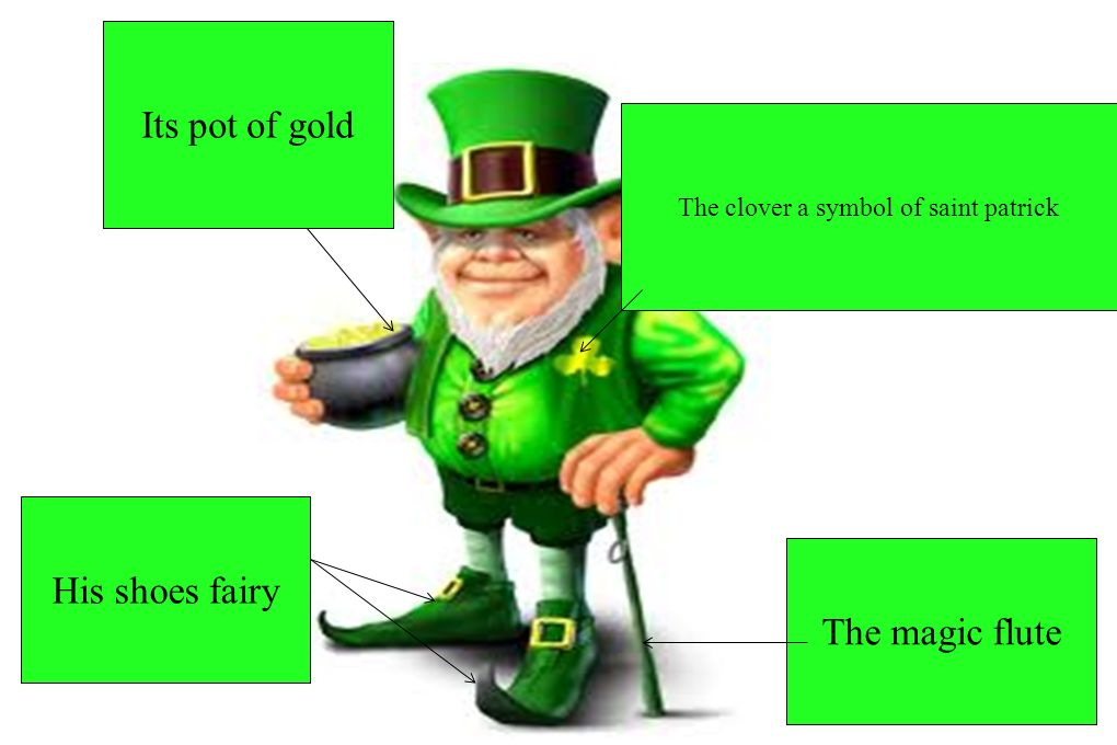 Its pot of gold The magic flute The clover a symbol of saint patrick His shoes fairy