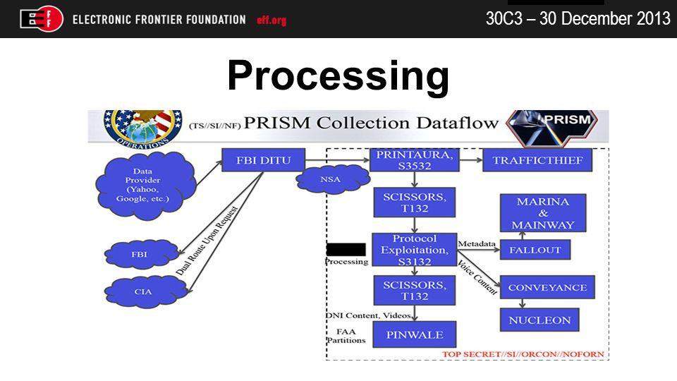 30C3 – 30 December 2013 Processing