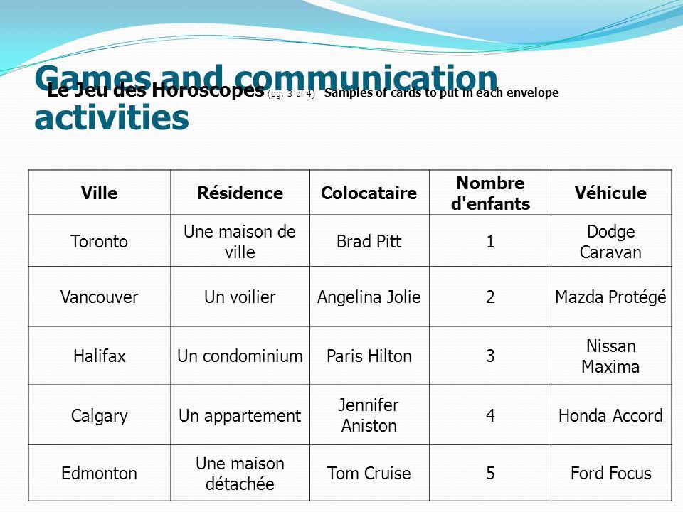 Games and communication activities VilleRésidenceColocataire Nombre d'enfants Véhicule Toronto Une maison de ville Brad Pitt1 Dodge Caravan VancouverU
