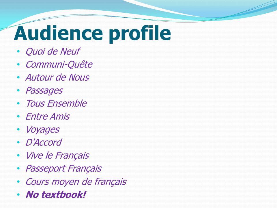 Audience profile Quoi de Neuf Communi-Quête Autour de Nous Passages Tous Ensemble Entre Amis Voyages D'Accord Vive le Français Passeport Français Cour