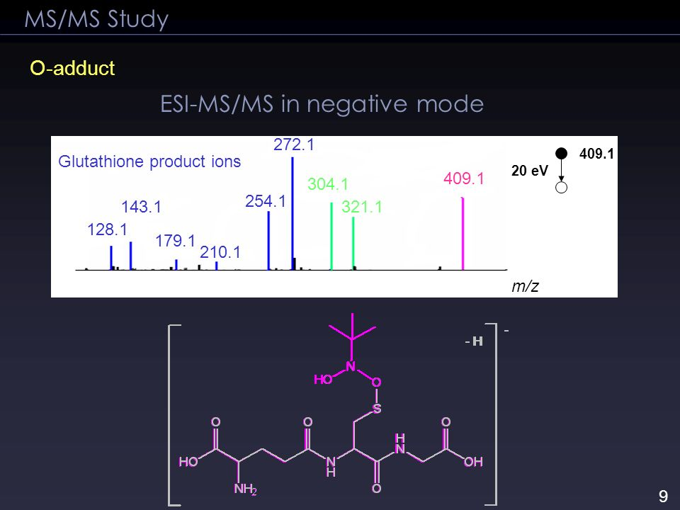 MS/MS Study O-adduct ESI-MS/MS in negative mode 128.1 143.1 179.1 210.1 254.1 272.1 409.1 20 eV 409.1 Glutathione product ions 321.1 304.1 m/z 9