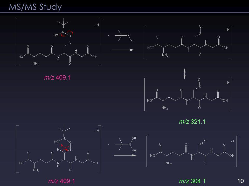 MS/MS Study m/z 409.1 m/z 321.1 m/z 304.110