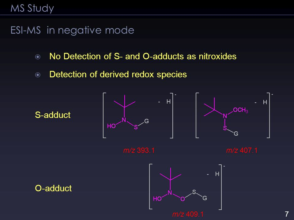 No Detection of S- and O-adducts as nitroxides Detection of derived redox species MS Study S-adduct O-adduct m/z 393.1m/z 407.1 m/z 409.1 ESI-MS in negative mode 7