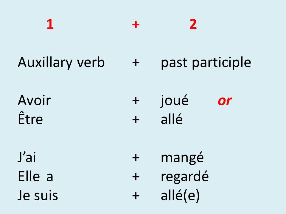 1+2 Auxillary verb+past participle Avoir+jouéor Être+allé Jai+mangé Elle a+regardé Je suis+allé(e)