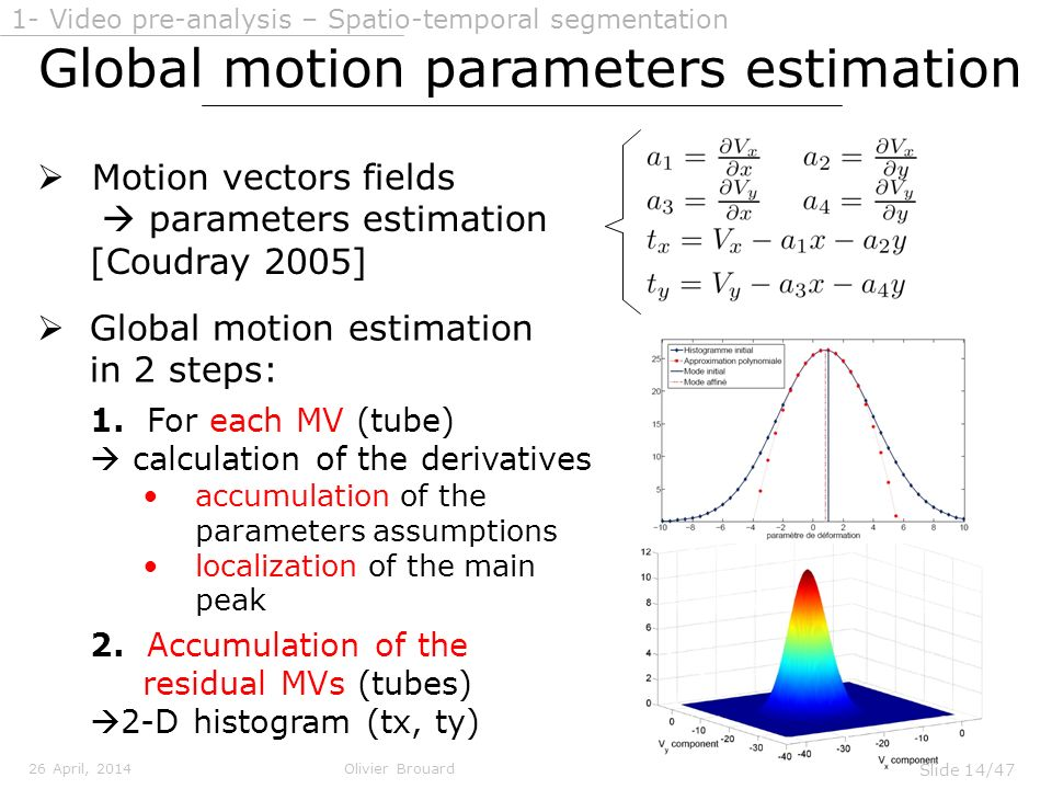 2. Accumulation of the residual MVs (tubes) 2-D histogram (tx, ty) 26 April, 2014Olivier Brouard 1- Video pre-analysis – Spatio-temporal segmentation