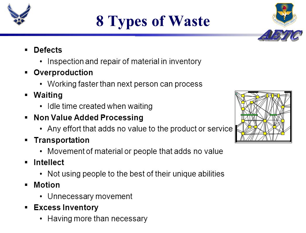 8 Types of Waste Defects Inspection and repair of material in inventory Overproduction Working faster than next person can process Waiting Idle time c