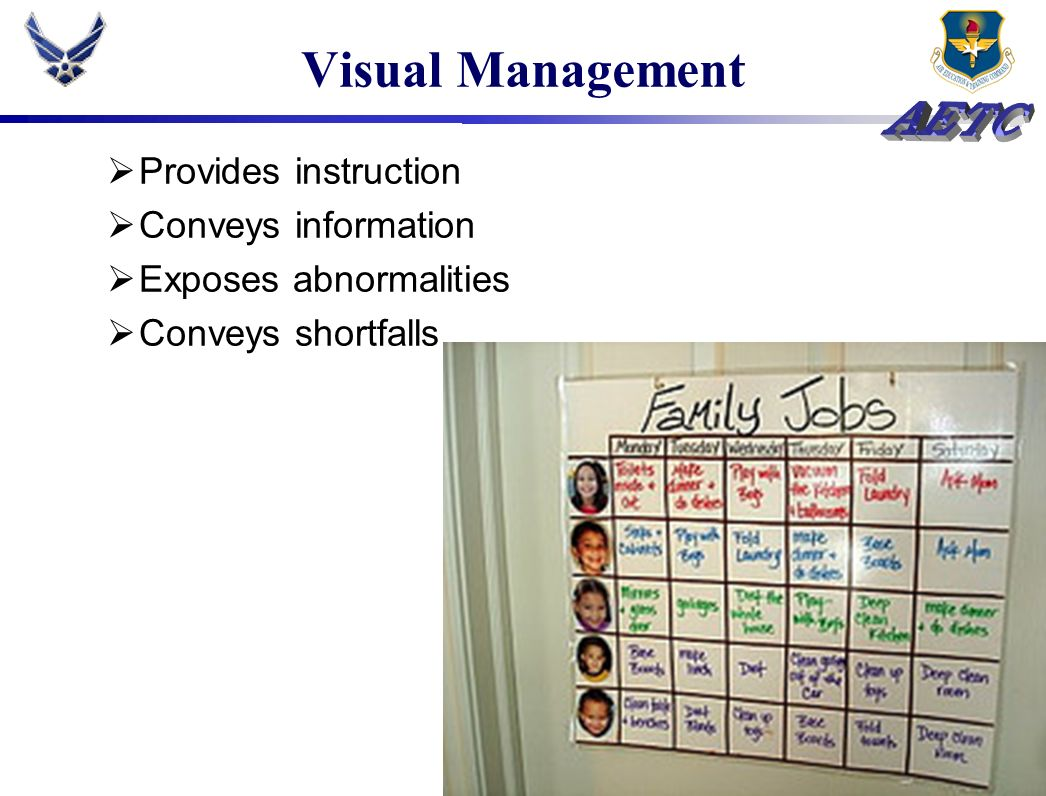 Visual Management Provides instruction Conveys information Exposes abnormalities Conveys shortfalls