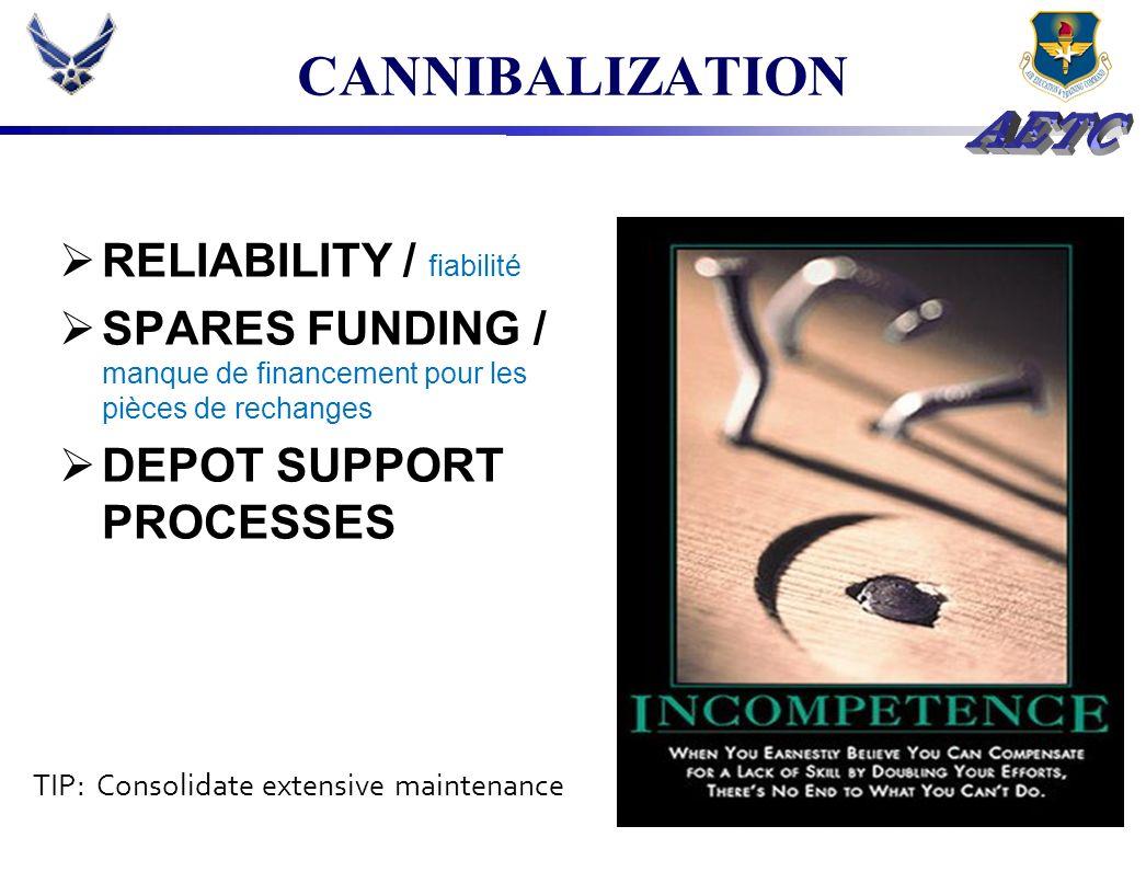 CANNIBALIZATION RELIABILITY / fiabilité SPARES FUNDING / manque de financement pour les pièces de rechanges DEPOT SUPPORT PROCESSES TIP: Consolidate extensive maintenance