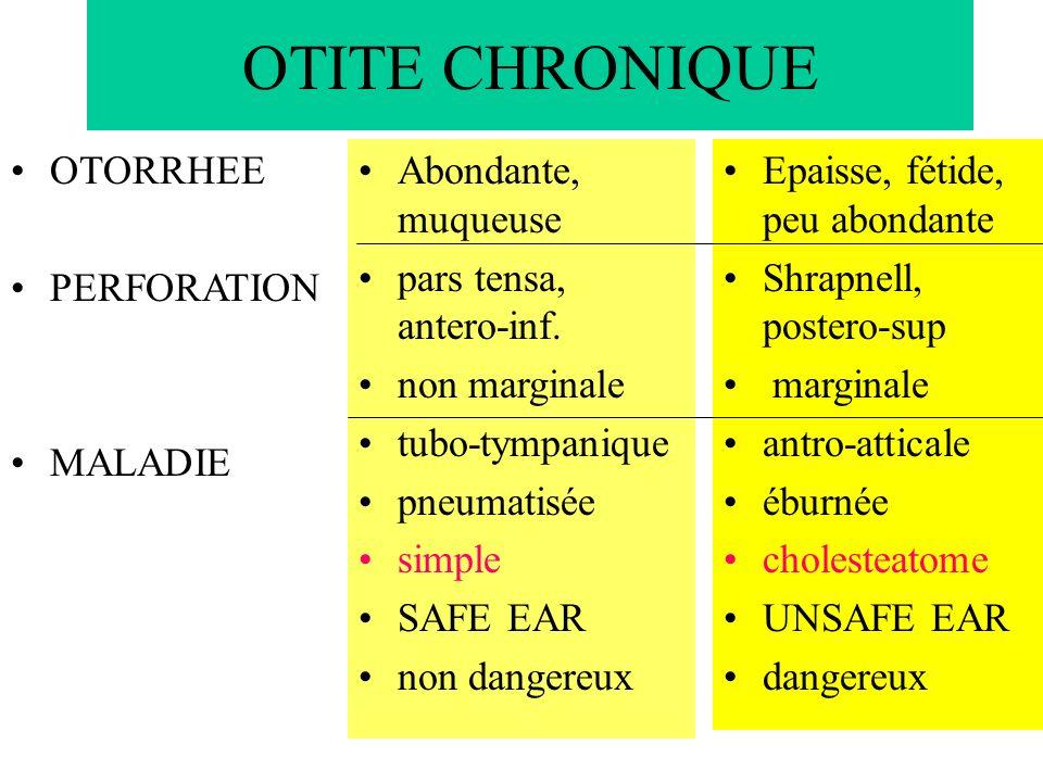 OTITE CHRONIQUE OTORRHEE PERFORATION MALADIE Abondante, muqueuse pars tensa, antero-inf.