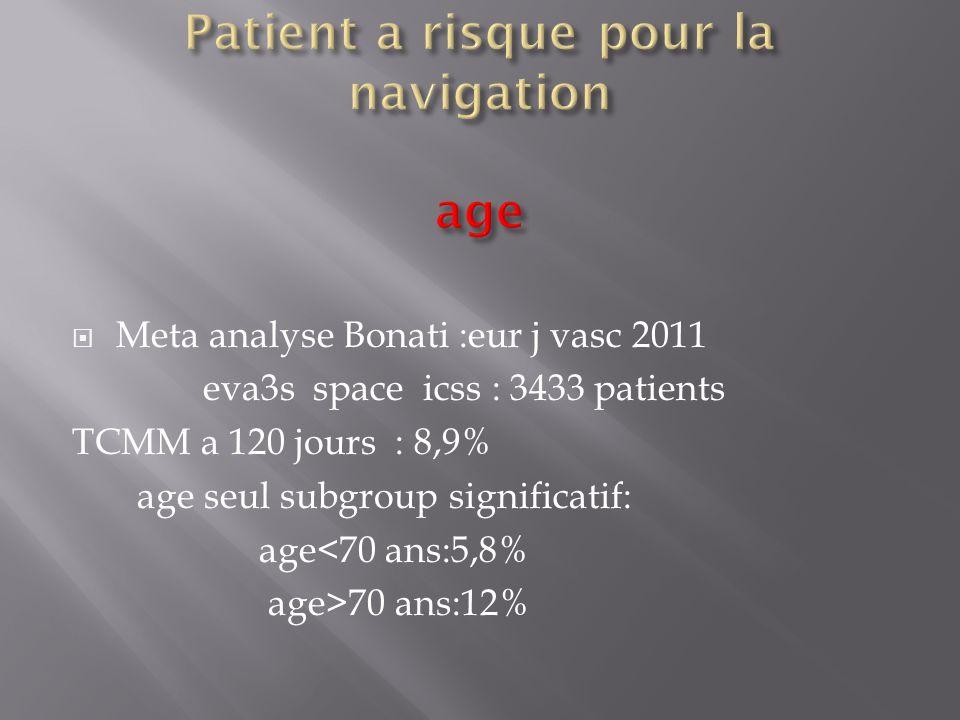 Meta analyse Bonati :eur j vasc 2011 eva3s space icss : 3433 patients TCMM a 120 jours : 8,9% age seul subgroup significatif: age<70 ans:5,8% age>70 a