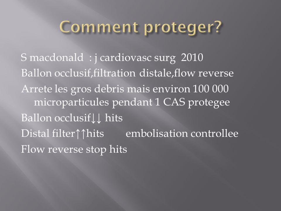 S macdonald : j cardiovasc surg 2010 Ballon occlusif,filtration distale,flow reverse Arrete les gros debris mais environ 100 000 microparticules penda