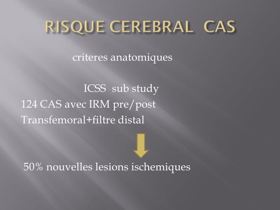 criteres anatomiques ICSS sub study 124 CAS avec IRM pre/post Transfemoral+filtre distal 50% nouvelles lesions ischemiques