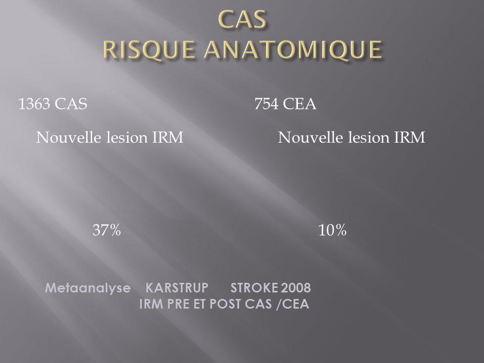 ZHU : j vasc surg 2011 Audit neuro + DWI pre /post : 30 CAS 1 minor stroke 131 nouvelles lesions ischemiques IRM Ipsi : 83,1% Contro : 16,9% Territoire : c m : 91,6% ipsi et contro c p : 6,1% cerebelleuse: 2%