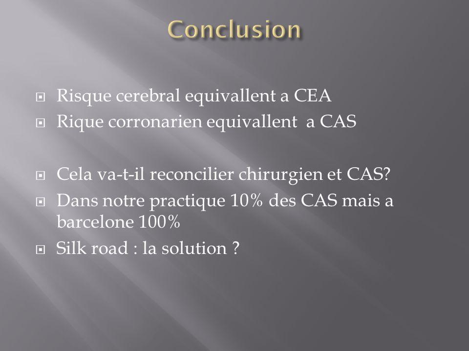 Risque cerebral equivallent a CEA Rique corronarien equivallent a CAS Cela va-t-il reconcilier chirurgien et CAS? Dans notre practique 10% des CAS mai