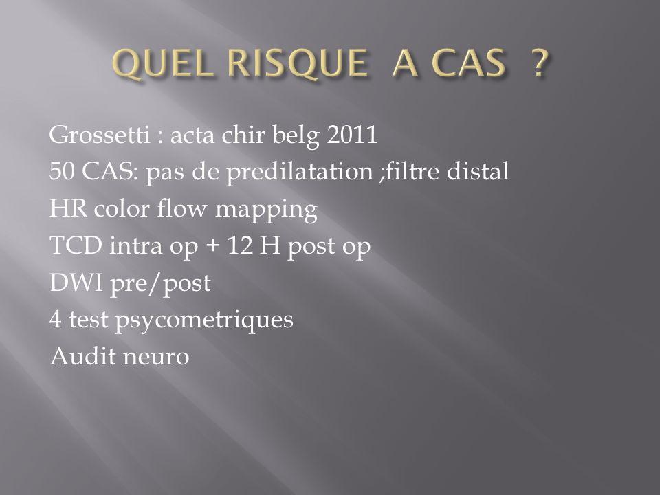 Grossetti : acta chir belg 2011 50 CAS: pas de predilatation ;filtre distal HR color flow mapping TCD intra op + 12 H post op DWI pre/post 4 test psyc