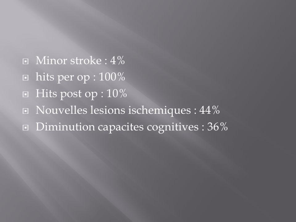 Minor stroke : 4% hits per op : 100% Hits post op : 10% Nouvelles lesions ischemiques : 44% Diminution capacites cognitives : 36%
