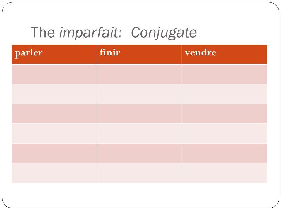 The imparfait: Conjugate parlerfinirvendre