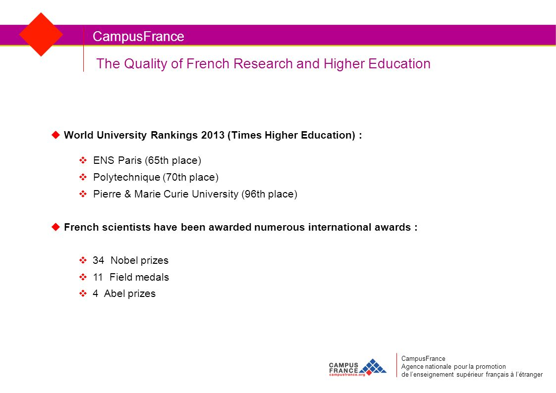 The Quality of French Research and Higher Education CampusFrance World University Rankings 2013 (Times Higher Education) : ENS Paris (65th place) Polytechnique (70th place) Pierre & Marie Curie University (96th place) French scientists have been awarded numerous international awards : 34 Nobel prizes 11 Field medals 4 Abel prizes CampusFrance Agence nationale pour la promotion de lenseignement supérieur français à létranger