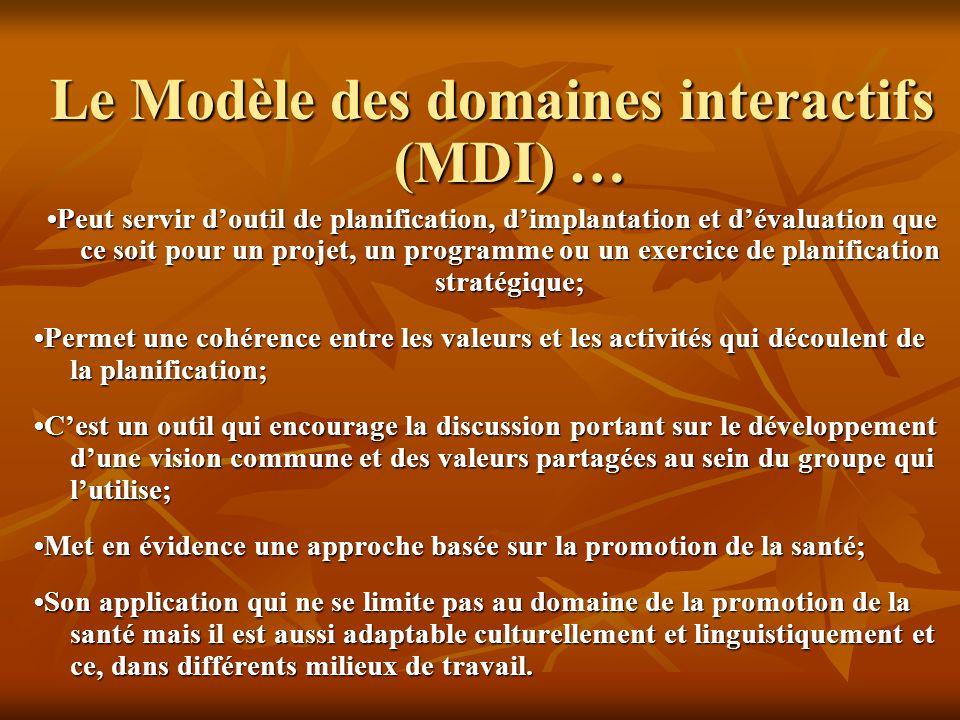 Le Modèle des domaines interactifs (MDI) … Peut servir doutil de planification, dimplantation et dévaluation que ce soit pour un projet, un programme
