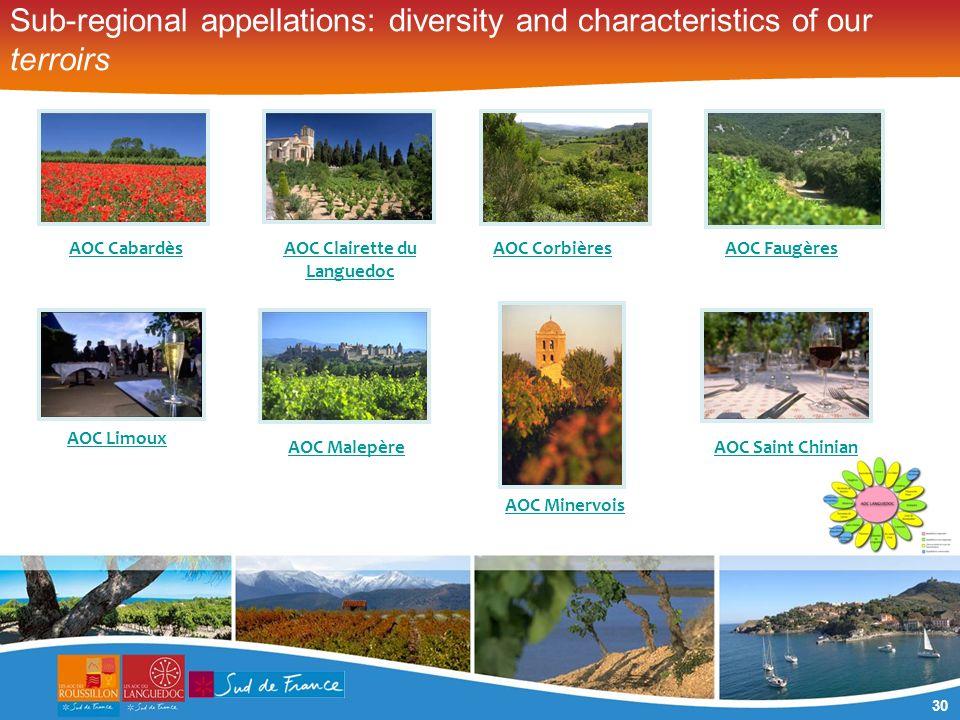 30 Sub-regional appellations: diversity and characteristics of our terroirs AOC CabardèsAOC Clairette du Languedoc AOC CorbièresAOC Faugères AOC Limou