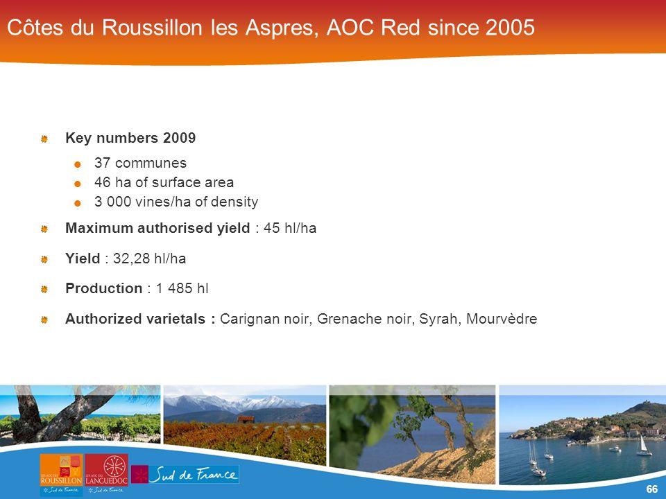 66 Côtes du Roussillon les Aspres, AOC Red since 2005 Key numbers 2009 37 communes 46 ha of surface area 3 000 vines/ha of density Maximum authorised